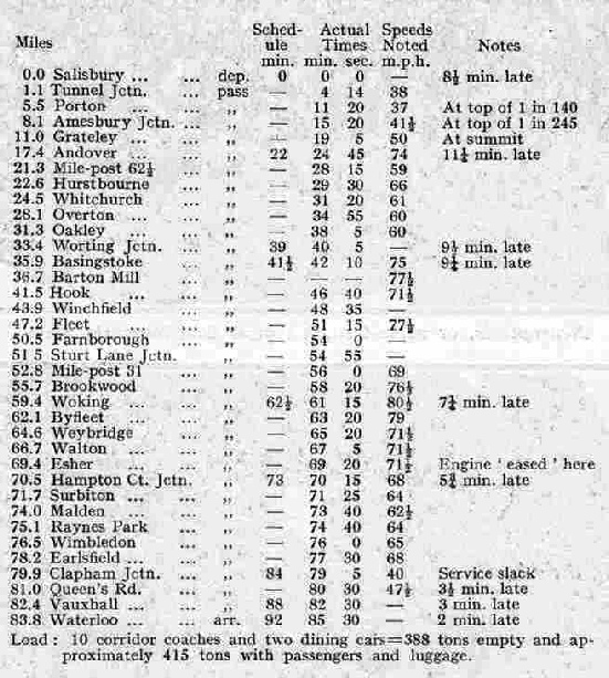 Log of the first official run of the 4-6-0 locomotive Lord Nelson, 12 October 1926