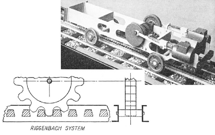 The Riggenbach system for rack rail locomotives