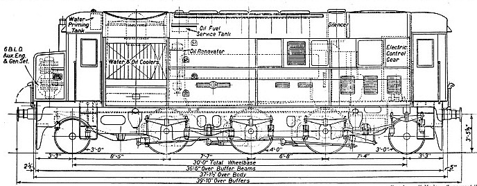 general arrangement of an Armstrong Whitworth 880hp oil-electric locomotive