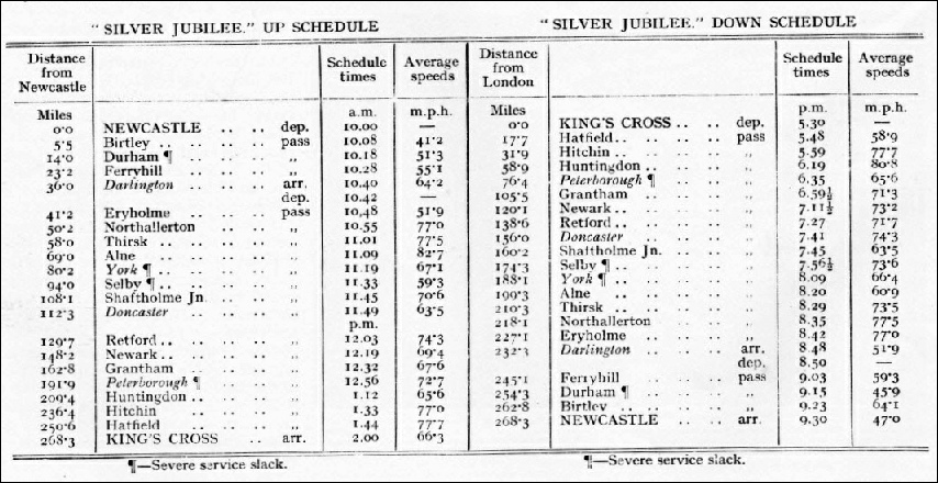 "The ""Silver Jubilee"" schedule"