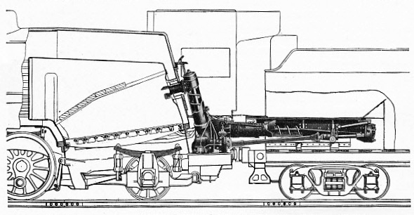 SCHEMATIC DIAGRAM SHOWING FIXING OF DUPLEX STOKER TO THE LOCOMOTIVE