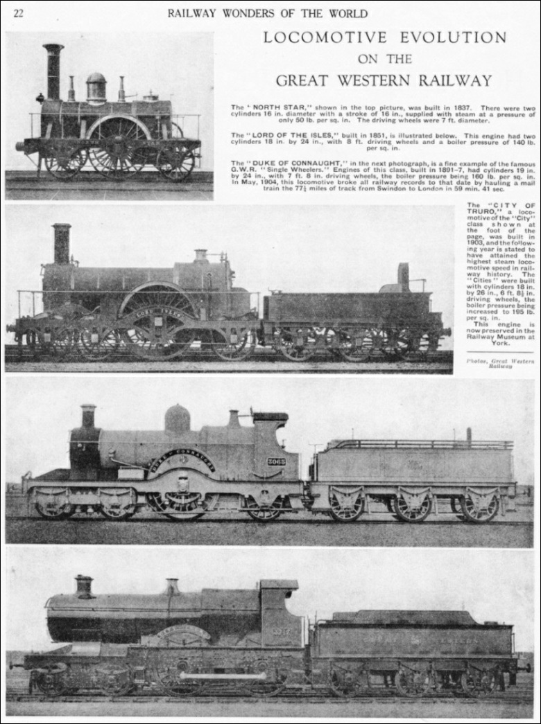 the history and evolution of steam engines The history of steam-powered cars search the site go history & culture inventions famous inventions basics  both road and railroad vehicles were being developed with steam engines for instance, cugnot also designed two steam locomotives with engines that never worked well  the evolution of the modern steam engine.
