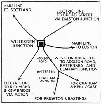 The concentration of routes at Willesden Junction