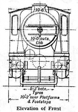Diagram Parts Of A Steam Engine Train also Search Illustrations besides Poultney likewise Simple Engine Diagram Labeled additionally CO2 Fire Extinguishing Installations. on steam engine cylinder diagram html