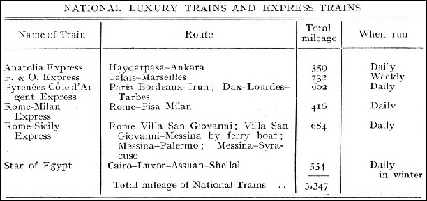 National luxury trains and express trains